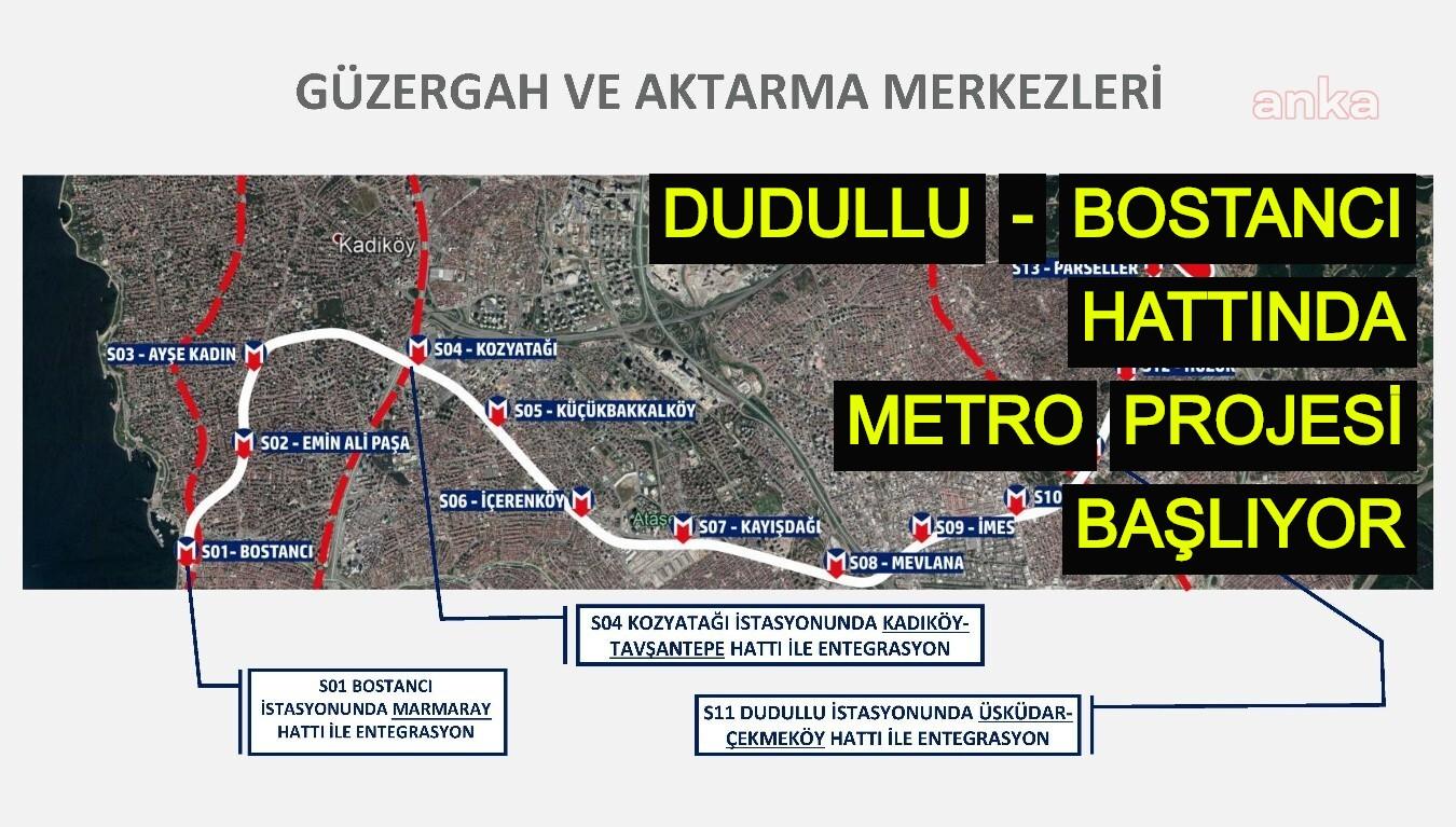 Dudullu - Bostancı hattında metro projesi başlıyor