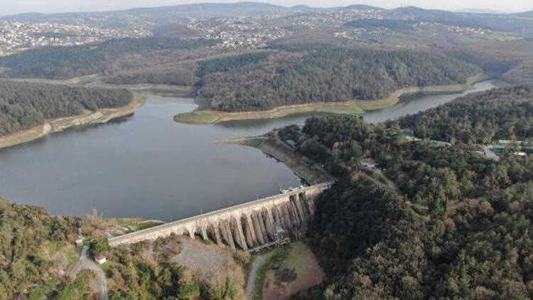İSKİ açıkladı: İstanbul barajlarında son durum