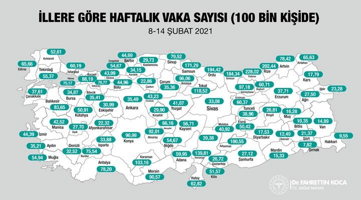 Türkiye'de illere göre haftalık koronavirüs vaka sayıları açıklandı