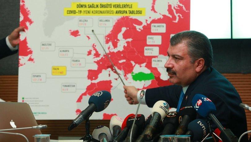 Türkiye'de Koronavirüs: 228 kişi daha hayatını kaybetti, 28 bin 192 yeni vaka tespit edildi